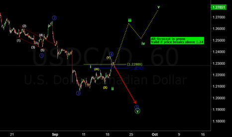 USDCAD: USDCAD Elliott wave analysis with two high probable scenarios