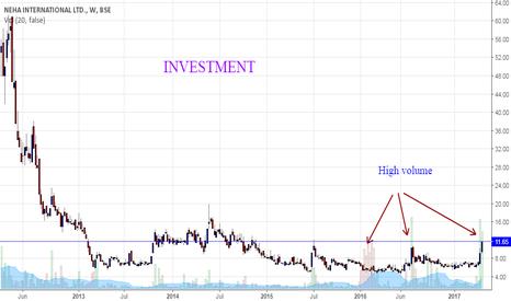 NEHAINT: Neha International - Penny Stock!
