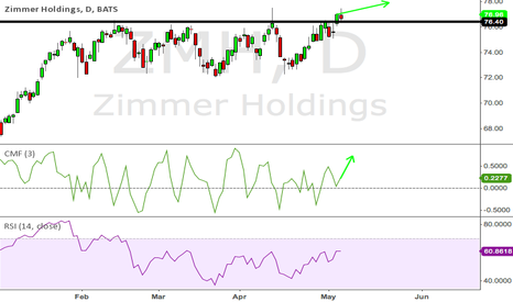 ZMH: Could be ready for a takeoff