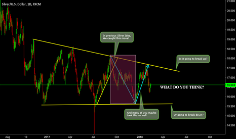 XAGUSD: Big Move Coming! What will be the breakout Direction?