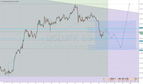 USDJPY: Short USD/JPY to terminate @ 103 pre-BOJ meeting