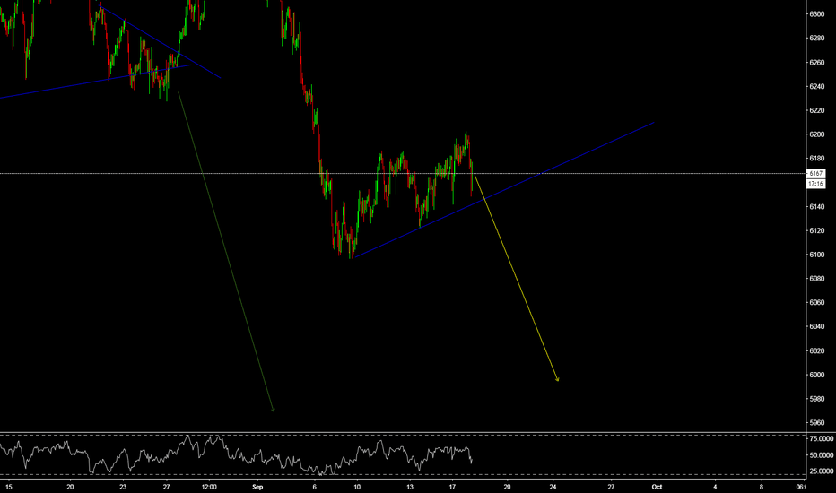 AUS200: Expecting this big drop_AUS200