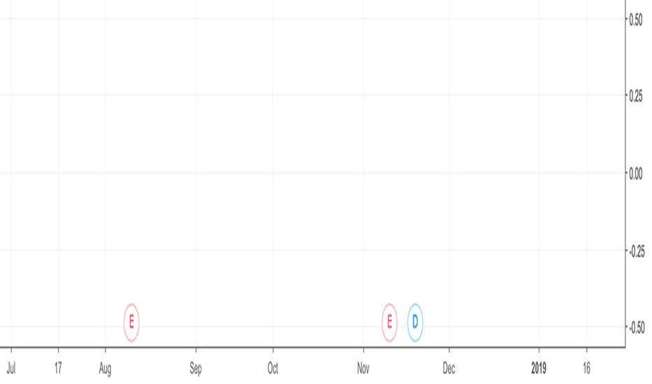 AUROPHARMA: Rebound  AUROPHARMA -->780/810+ level