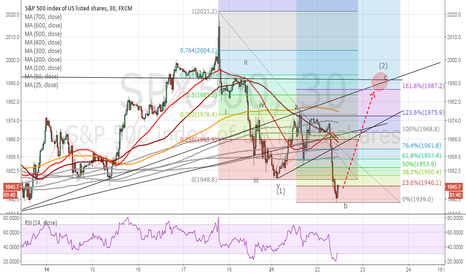 SPX500: these corrections are always tricky )))