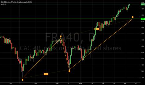 FRA40: FRA40 - time for short pause