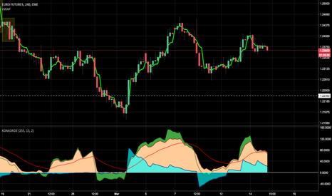 E61!: EURO y Koncorde
