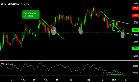 EURUSD: WILL BUYERS GIVE UP THIS LEVEL!