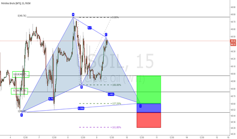 USOIL: Scalp Comprado no Crude