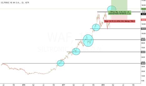 WAF: Siltronic direkt mit Vollgas, oder kommt noch ein Pullback?