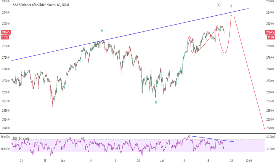 SPX500: UPDATE: All the planets are realigning for the S&P 500