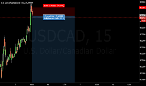 USDCAD: nfp baby