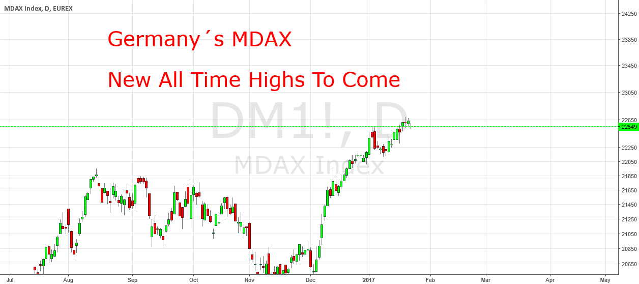 Germany´s Mid Cap DAX: Ready for new all time highs