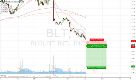 BLT: Trade #30 - Short BLT