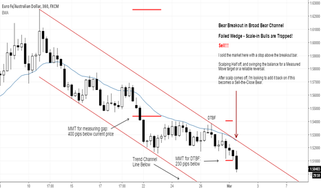 EURAUD: Bear Breakout in Bear Channel = Bears Selling Closes