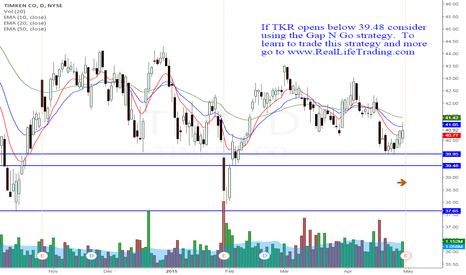 TKR: TKR Day Trade Gap N Go (Brad Reed Apr30,2015)