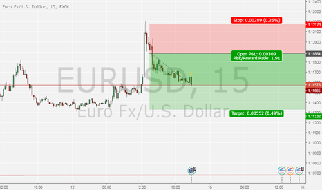 EURUSD: Fridays EURUSD Short (News Fade)
