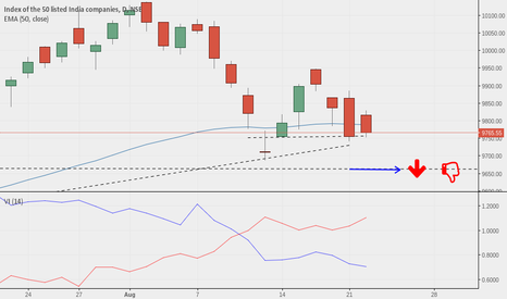 NIFTY: nifty  discussion