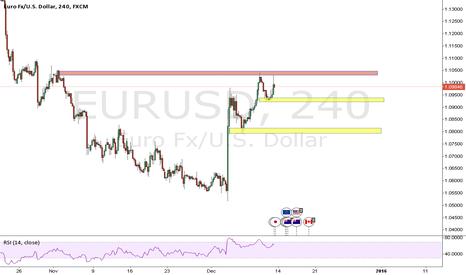 EURUSD: EURUSD on short?