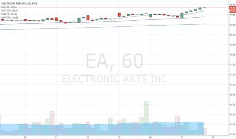 EA: BF1