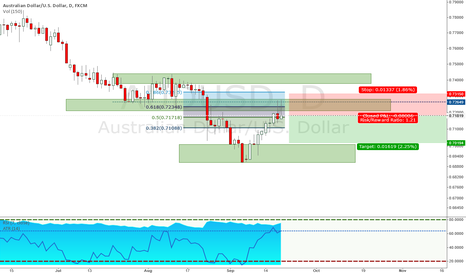 AUDUSD: AUDUSD Short, Structure with a bearish Pinbar