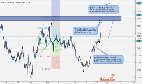 GBPUSD: GBPUSD ABC pattern