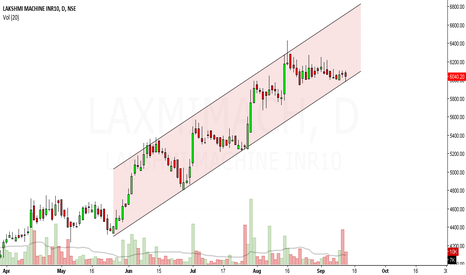 LAXMIMACH: laxmi machine looks bullish in short term