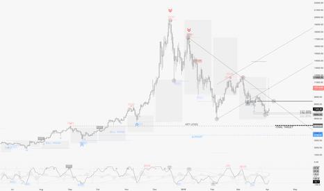 BTCUSD: PRO_Indicators Market Review 03/04 : BTCUSD, SPX, DAX