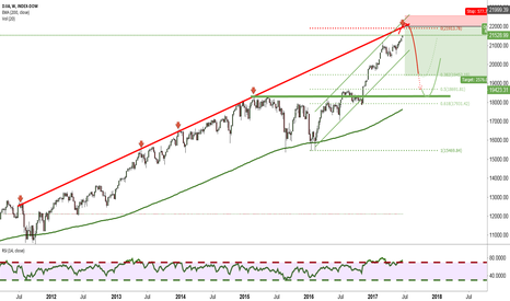 DJY0: Is this the end? :-)