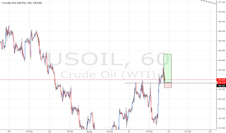 USOIL: oil panic in the market