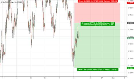 USDRUB_TOM: USDRUB/Продажа от 57,59.