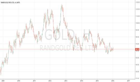 GOLD: Штаты - Золотой Эльдорадо. Часть 2