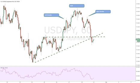 USDJPY: #USDJPY HeadandShoulders pattern for massive short?