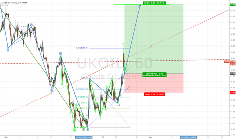 UKOIL: Long Brent to 63
