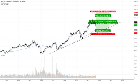 IR: the ABCD pattern is complete, now we shall have a pullback! (4)