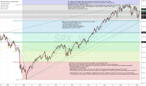 SPX: SPX March 11th and forward, long term edition.