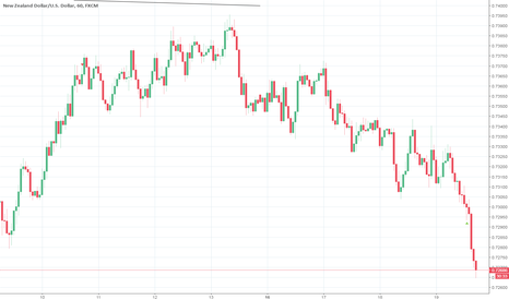 NZDUSD: Ridiculously oversold