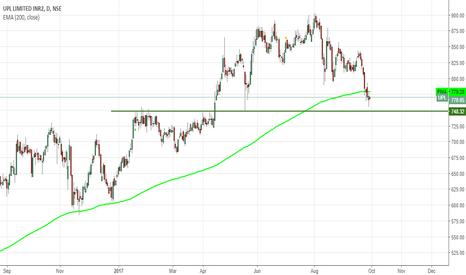 UPL: https://www.tradingview.com/chart/IhdPkpq9/