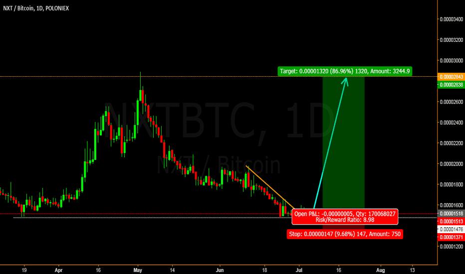 NXTBTC: crypto