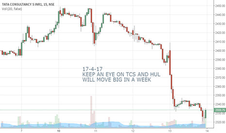 TCS: WILL MOVE BIG IN A WEEK