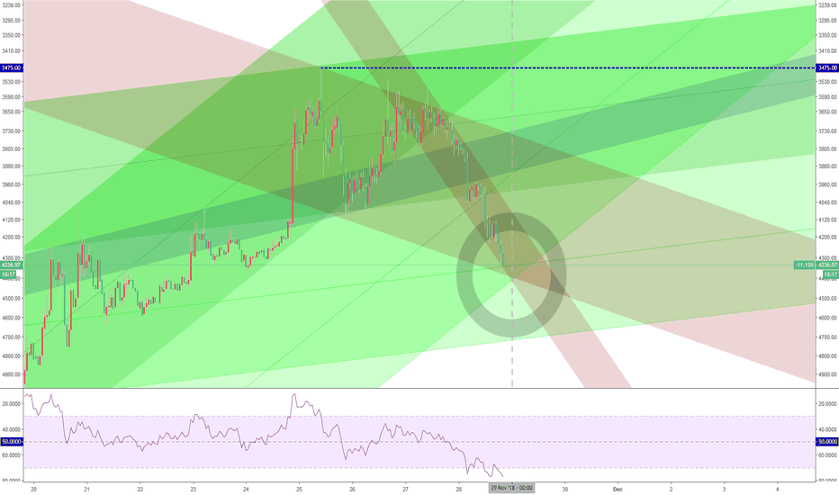 BTCUSD: Fireworks at Midnight