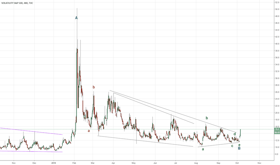 VIX: Beautiful.