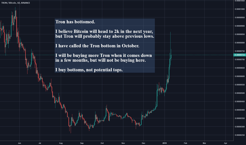 TRXBTC: I called the previous Tron bottom. My current thoughts.