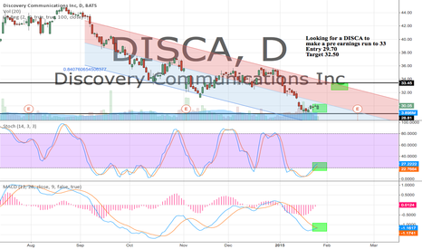 DISCA: Entry 29.7 Target 32.50