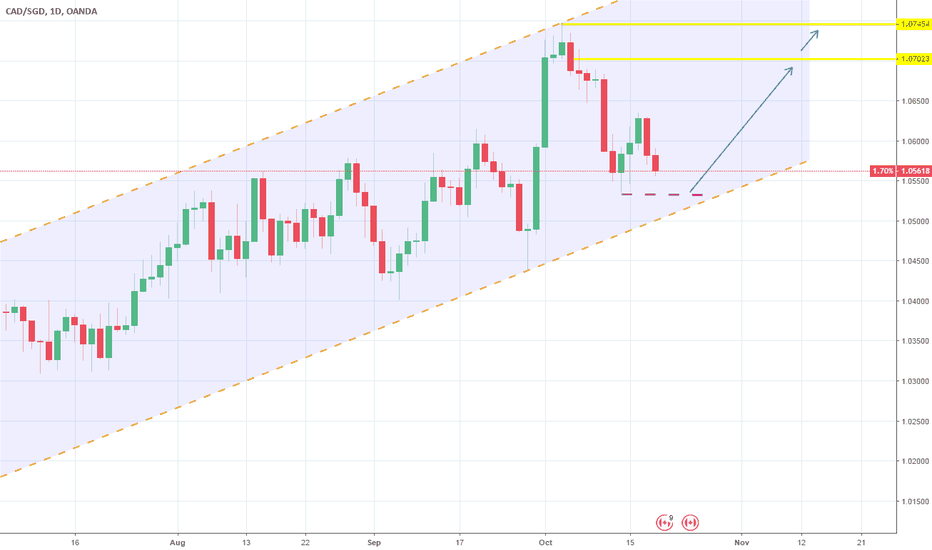 CADSGD: CADSGD: Target hit. Channel Up continuation. Long.