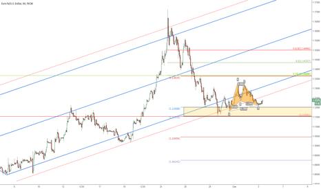EURUSD: EUR/USD: Квартальные прогнозы ЕЦБ и вопросы к Марио Драги
