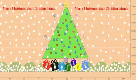 EURUSD: Merry Christmas, dear Christian friends.... Have a nice holiday.