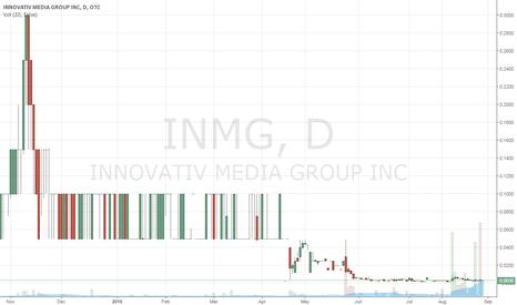 INMG: wait