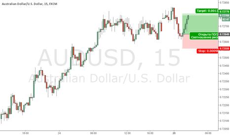 AUDUSD: Покупка AUD/USD