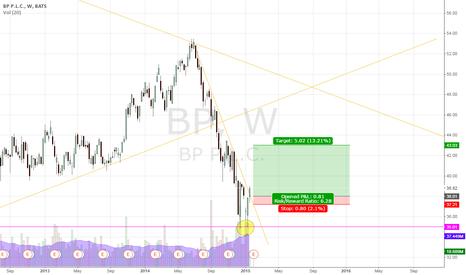BP: BP Long