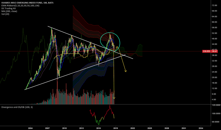 EEM: EEM (The moment of truth)